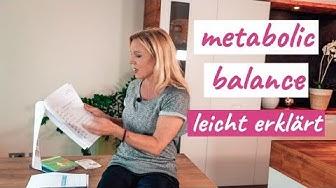 Metabolic Balance Erfahrung | ConnyPure