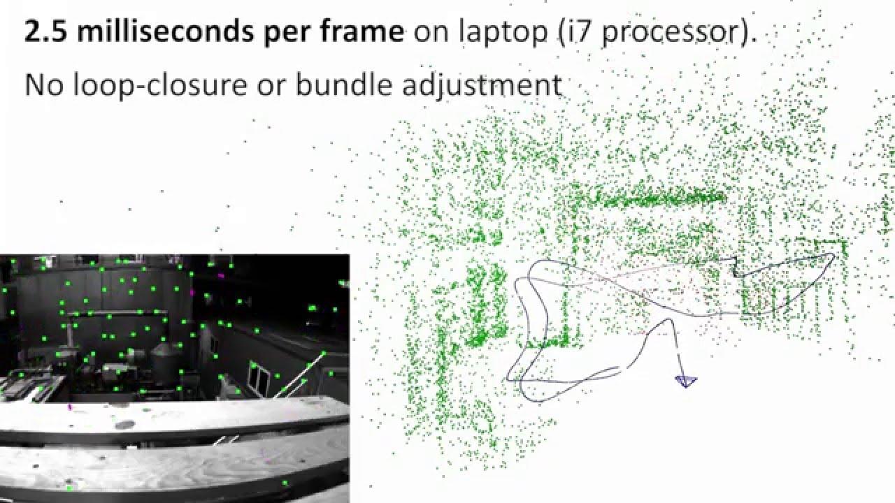 SVO 2 0: Semi-Direct Visual Odometry for Monocular and Multi-Camera Systems
