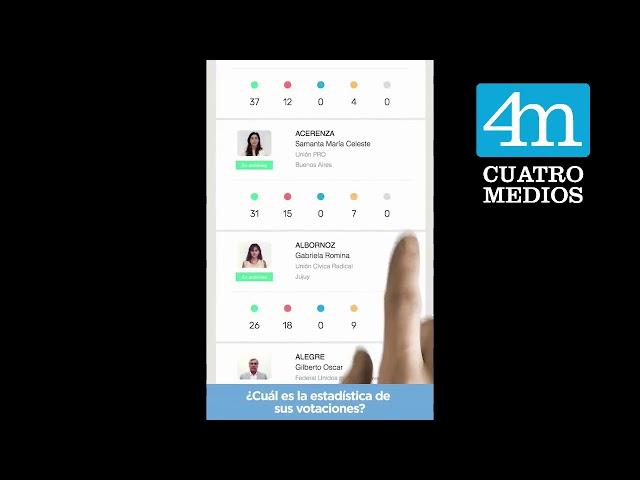 Plataforma de Votaciones Abiertas en la Cámara de Diputados de la Nación