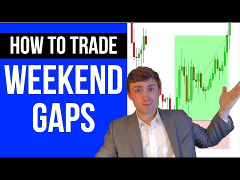 How To Trade The Weekend Forex Gap Successfully 🙏📈