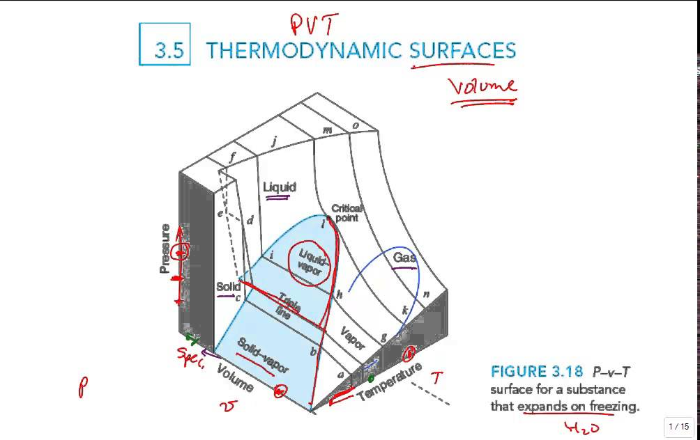 Intro pvt surface youtube intro pvt surface ccuart Image collections