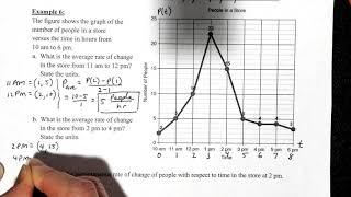 Estimate Graph Slope 12 1 p5