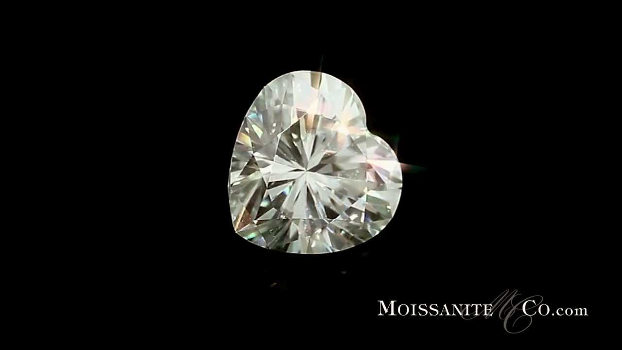 forever cut gemstone brilliant moissanite dvhnnwmclkhu china productimage blueish green shining