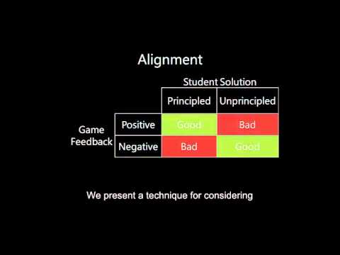 Using extracted features to inform alignment-driven design