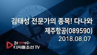 김태성 전문가의 종목! 다나와_제주항공(089590)