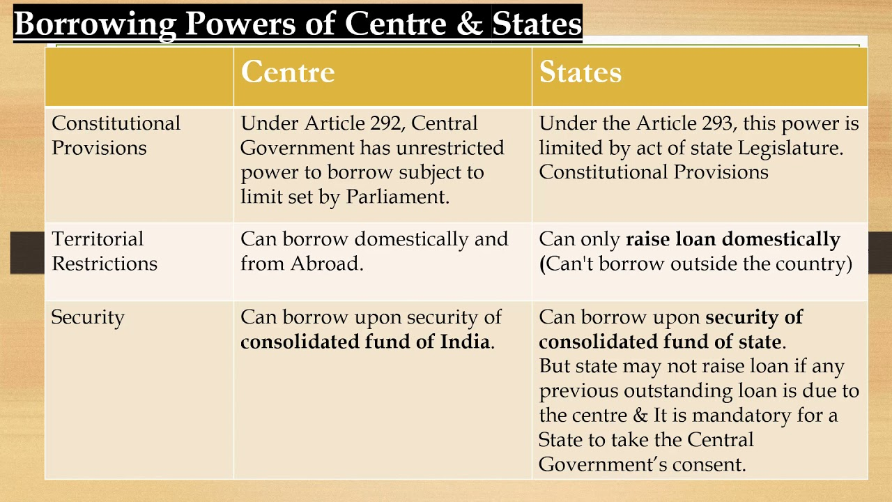 Borrowing Powers of Centre and States