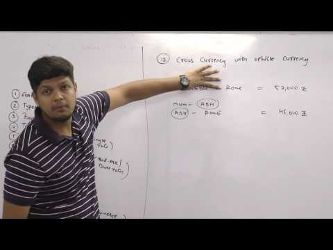 Foreign Exchange - Cross Currency - By Kunal Doshi, CFA