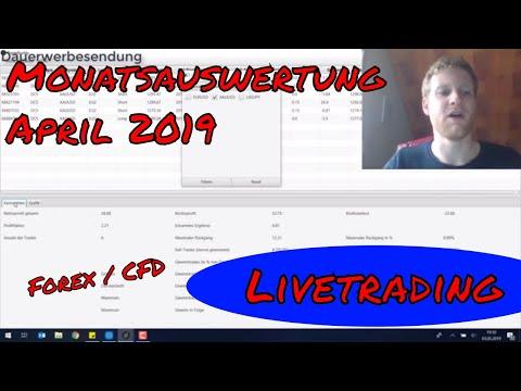 LIVETRADING Auswertung April 2019 (Forex Expert Advisor Handel)