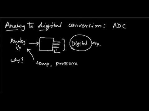 Analog-to-Digital Converters (ADC) - Part 3из YouTube · Длительность: 17 мин40 с
