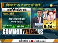 Commodities Live: Know about action in commodities market, 20th February, 2019