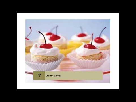 Cream Cakes Recipe   Vegetarian Recipes   By Tarla Dalal ...