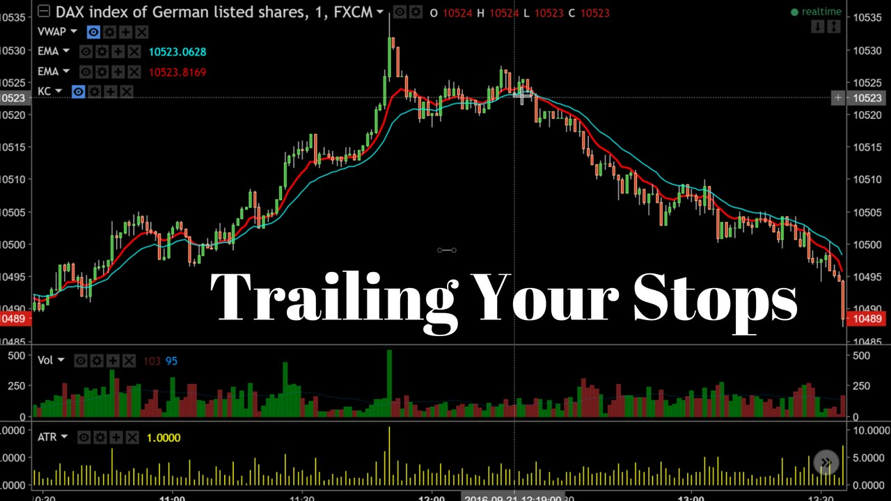 Tradingview Strategy Stop Loss - Strategy Code Example 2
