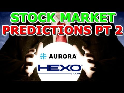 Aurora Cannabis And Hexo Stock Predictions 2019 - ACB - Predicting The Stock Market