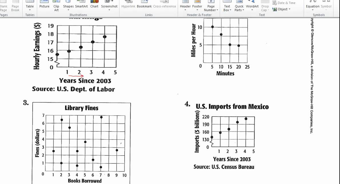 5 Minute Math: Positive and Negative Correlation of Linear Graphs ...
