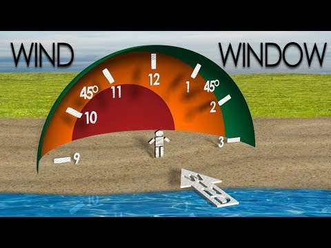 the-wind-window-(an-introduction-to-kiteboarding-and-power-kiting)