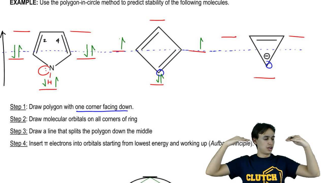 small resolution of inscribed polygon method