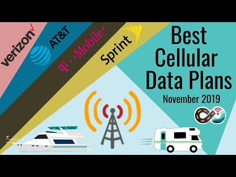 Top Pick Cellular Data Plans For RV & Boat Internet - Unlimited & High Mobile Hotspot Limits