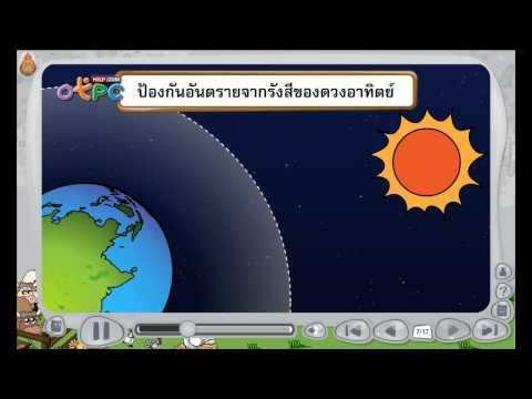 ประโยชน์ของอากาศ - สื่อการเรียนการสอน วิทยาศาสตร์ ป.3