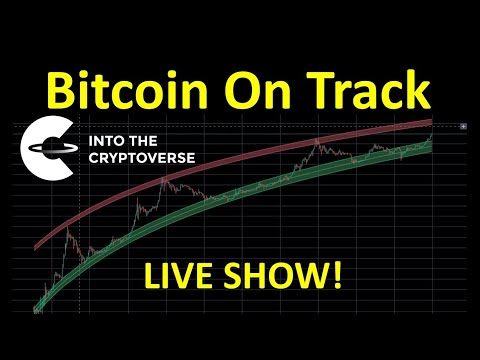 Bitcoin on track (LIVE SHOW!)
