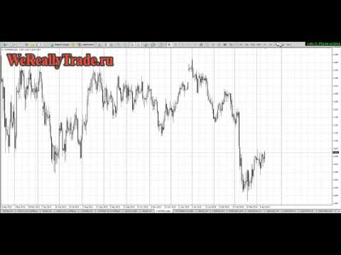 Форекс в реальном времени Курсы Валют