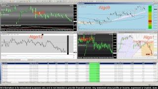 ✅ +98.200 USD Profit Live Trading on EURUSD Forex AUDUSD NZDUSD england schweden