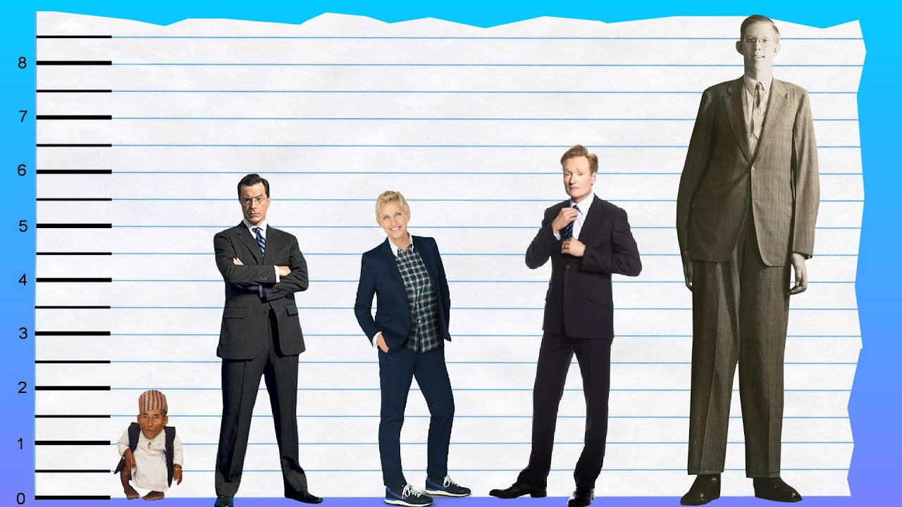 Image result for Stephen Colbert's height