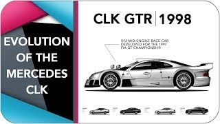 The Evolution Mercedes-Benz CLK (1997-2009)
