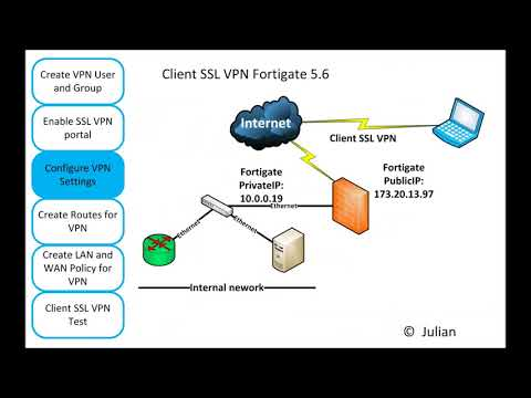 Fortigate client SSL VPN setup 5.6