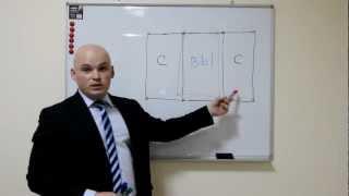Как купить земельный участок, а не проблемы(Из этого видео Вы узнаете как приобрести земельный участок и при этом не приобрести проблемы. Подписывайте..., 2013-01-27T11:36:42.000Z)