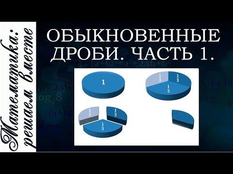 Дистанционное обучение. Русский язык. 5 класс - Видеоуроки