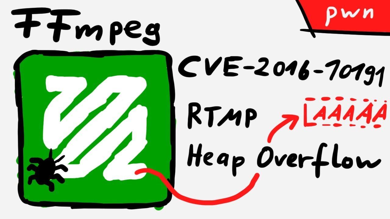 RTMP Heap Overflow CVE-2016-10191 - Exploiting FFmpeg ft  Paul Cher