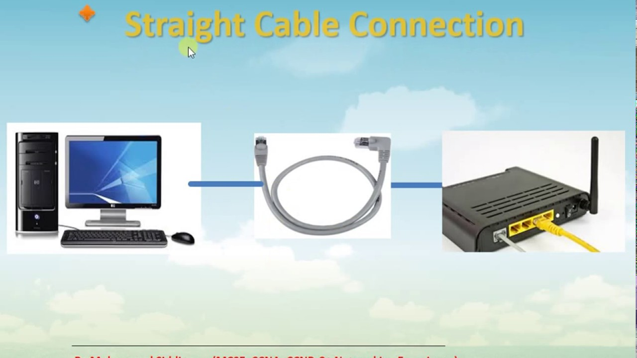 Cross Cable Vs Straight Cable In Networking Connection For