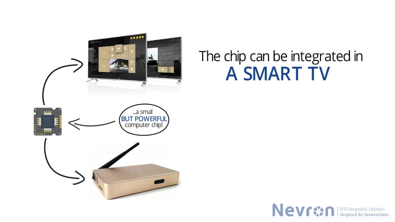 IPTV set-top box vs  Smart TV – The smarter choice? - Nevron