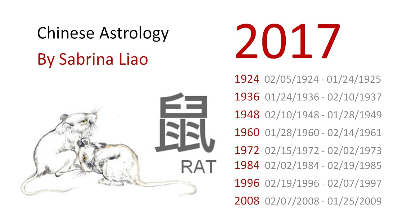 2017 Forecast Rat Chinese Astrology By Sabrina Liao Youtube