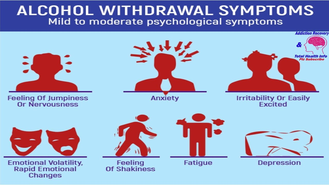 Image result for alcohol withdrawal symptoms