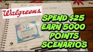 WALGREENS SPEND $25 EARN 5000 POINTS SCENARIOS (1/20 - 1/23)