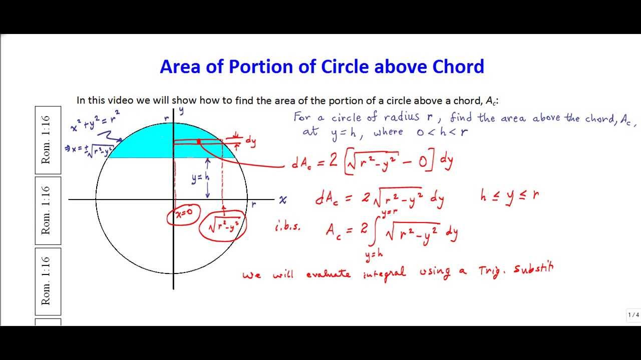 Area of portion of circle above chord aka circular segment area of portion of circle above chord aka circular segment using calculus ccuart Image collections