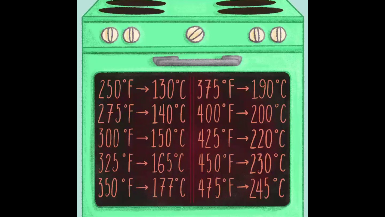 Fahrenheit To Celsius Conversion Table For Baking ...