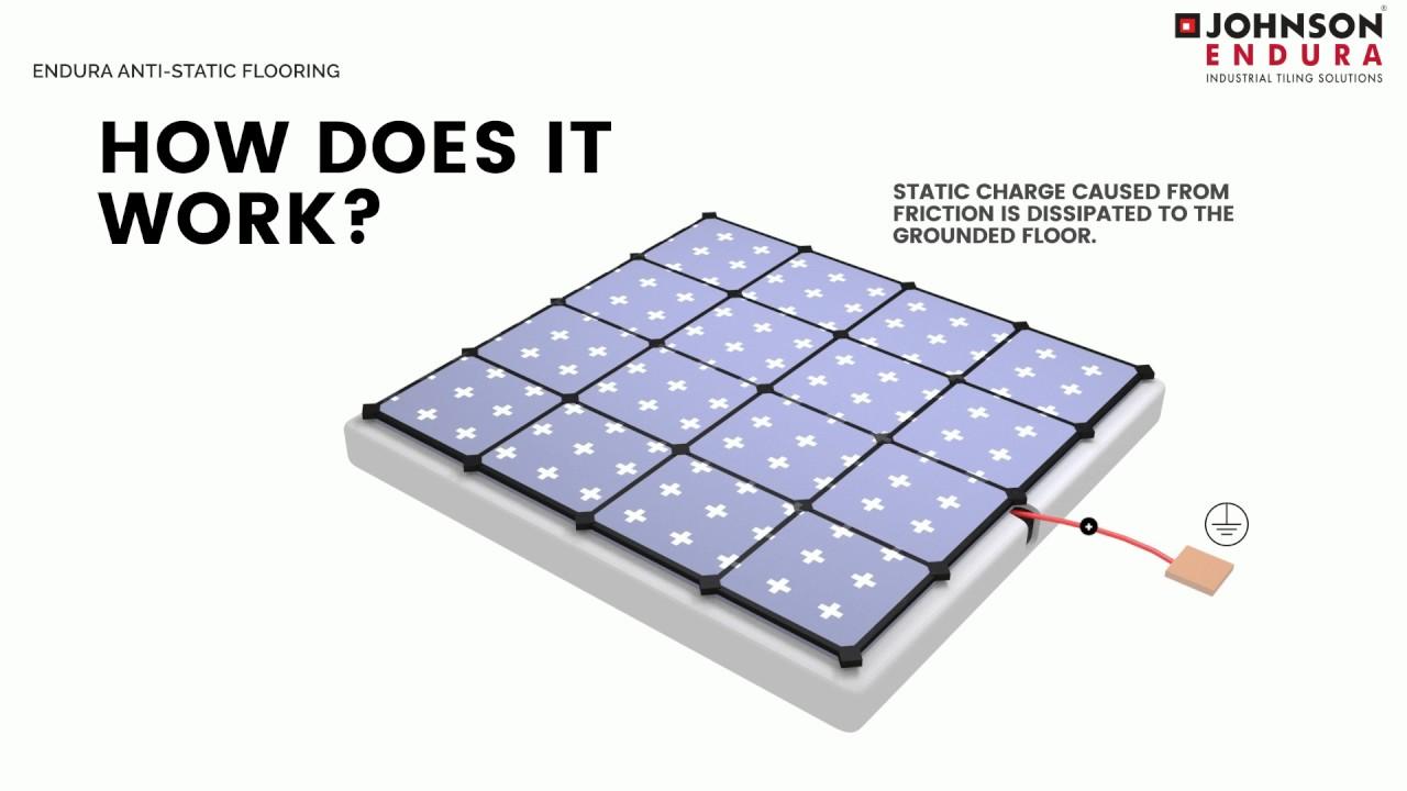 Anti Static Tile : Johnson endura s anti static tile series youtube