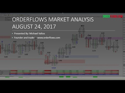 Orderflows Market Analysis August 24 2017 Emini Nice Trades CL Delta FGBL Ratio Divergence