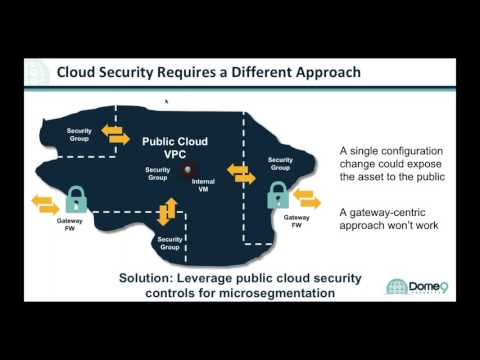 On-Demand Webinar: Active Protection for the Cloud - Why it Matters and How to Achieve it