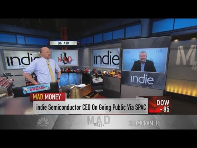 CNBCs Mad Money