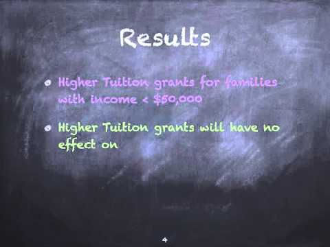 """Oral Presentation on """"Free Tuition"""" in Canada"""