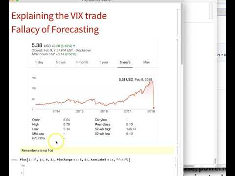 Explaining both the XIV trade and why forecasting is BS