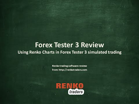 Forex Tester 3 Review with Renko charts