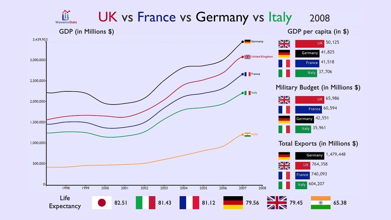 Focus on Germany | 2019-05-14 | World Grain |Germany Regions Graph Chart