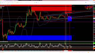 Option 888 Review - Binary Options Broker Reviews [888 Binary Options](, 2015-03-01T12:37:15.000Z)