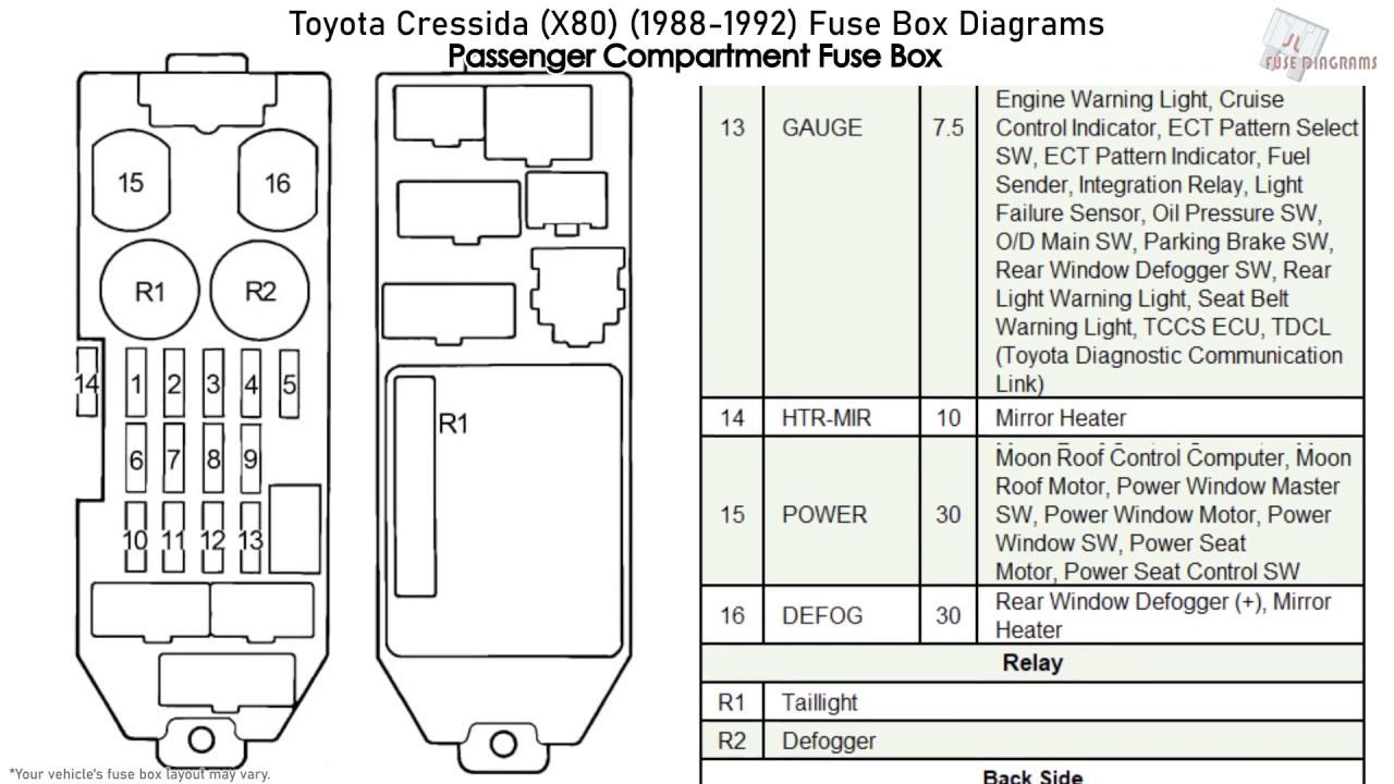 1987 Toyota Mr2 Fuse Box Diagram / 91 Toyota Mr2 Fuse Box