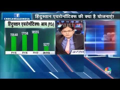 Know Your Company IPO Hindustan Aeronautics Ltd.