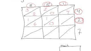 gangekasser 3 cifret